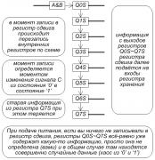 Схема-регистров-595-сдвиг.png