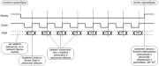 Схема-регистров-595-процедура.png